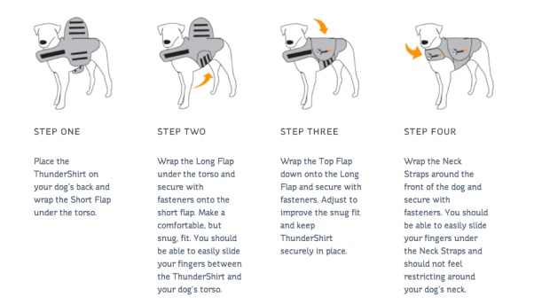 Thundershirt Instructions