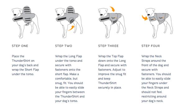 Thundershirt Instructions