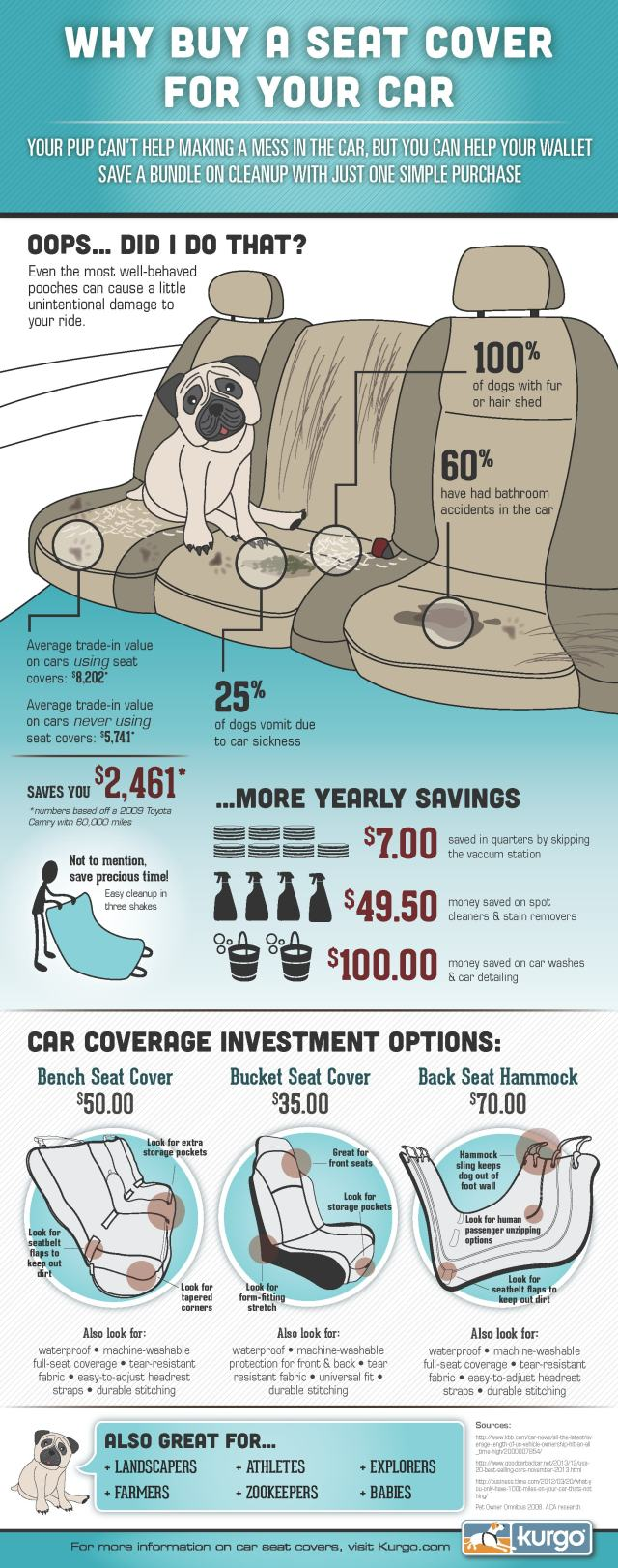 car-seat-cover-infographic-min