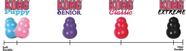 kong-line